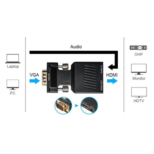 serie convertidor hd 1080p vga adaptador audio video negro