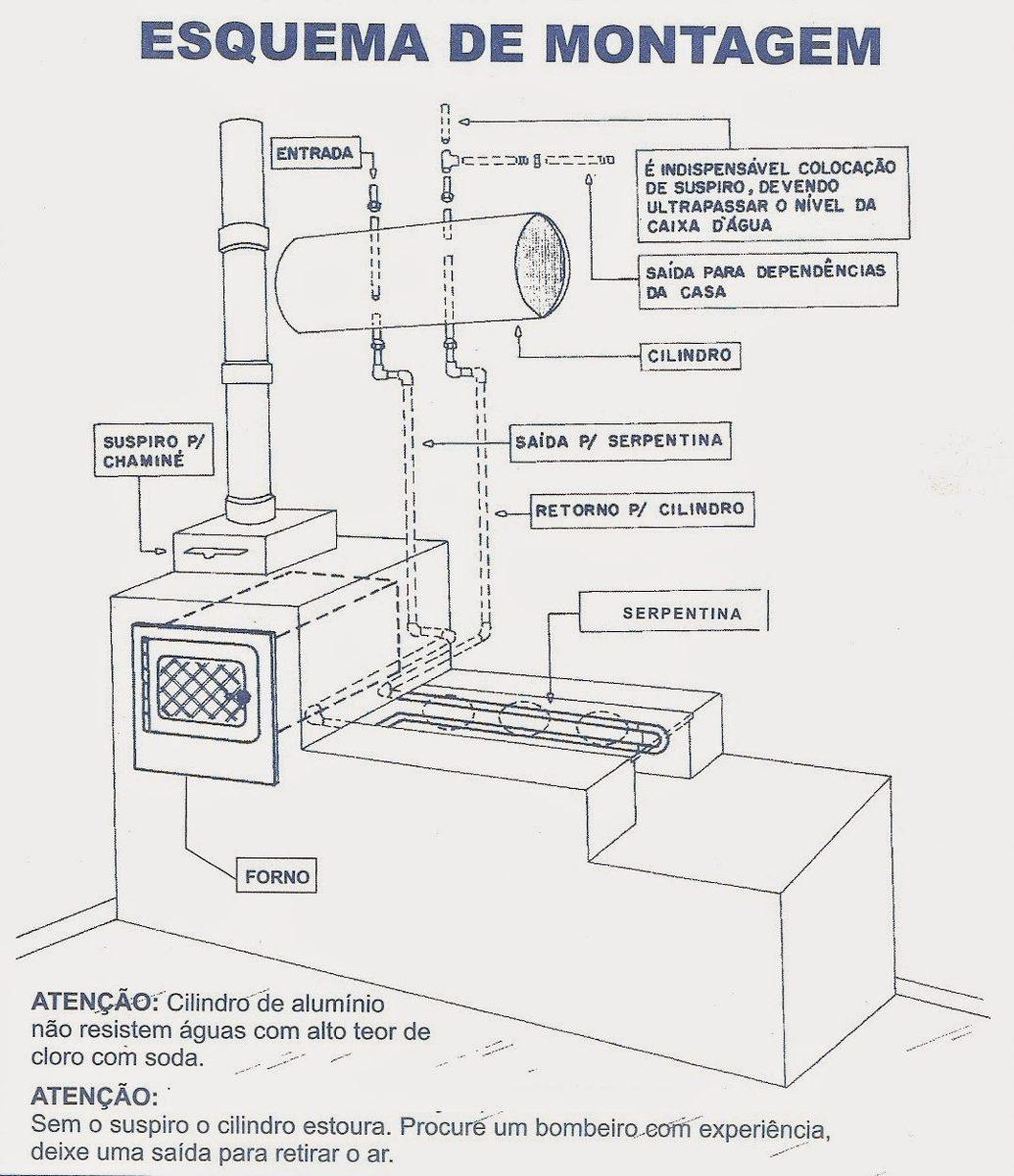 Serpentina Para Fogão A Lenha Aço Inox Aquecedor De Agua