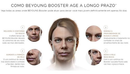 serum anti idade