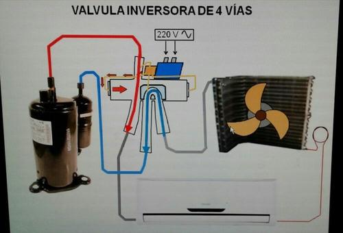 service de aire acondicionado heladeras y lavarropas