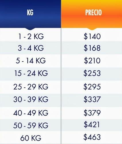 servicio de guias fed-ex para 1kg.
