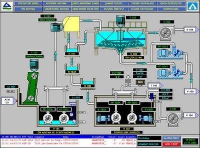 servicio de ingeniería de automatización
