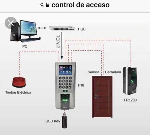 servicio de instalación cctv