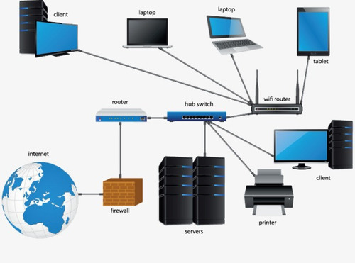 servicio de soporte técnico de computadoras y redes