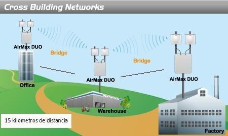 servicio redes wi-fi sin limites