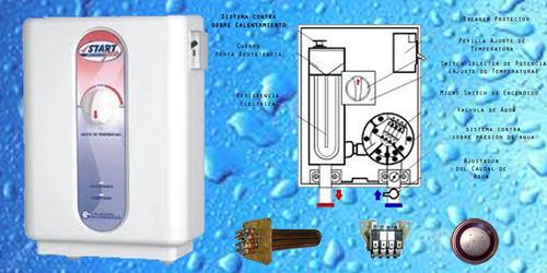 servicio técnico calentadores de agua, eléctricos y a gas.