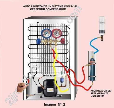 servicio técnico de aires acondicionados y neveras