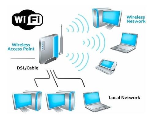 servicio técnico en redes lan y wi-fi