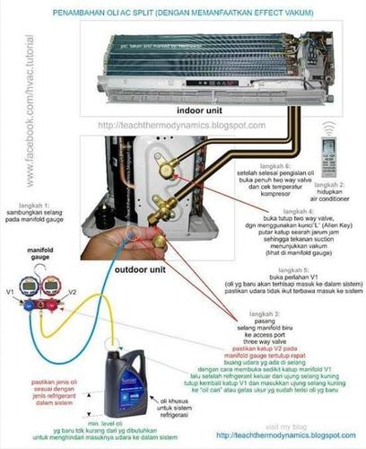 servicio técnico en refrigeración telf 04247492675 mensajes