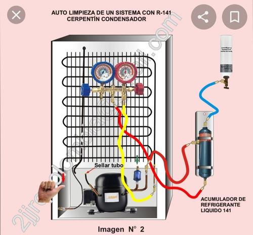 servicio  técnico en refrigeración  y aires acondicionado