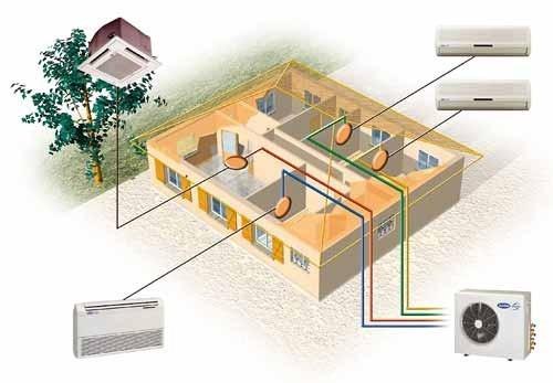 servicio técnico especializado en aire acondicionado