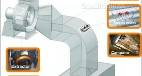 servicio y fabricacion en campanas y ducterias
