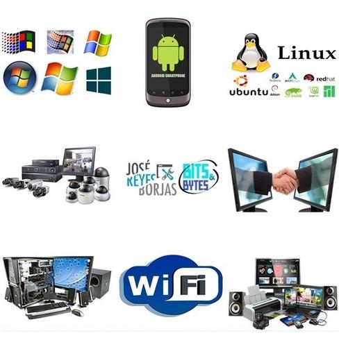 servicios de computación e informática