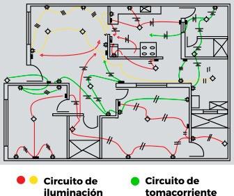 servicios eléctricos electricidad electricista instalaciones