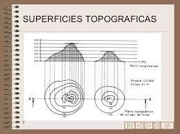 servicios topograficos ( carabobo)