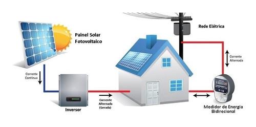serviços de elétrica e integração de energia solar