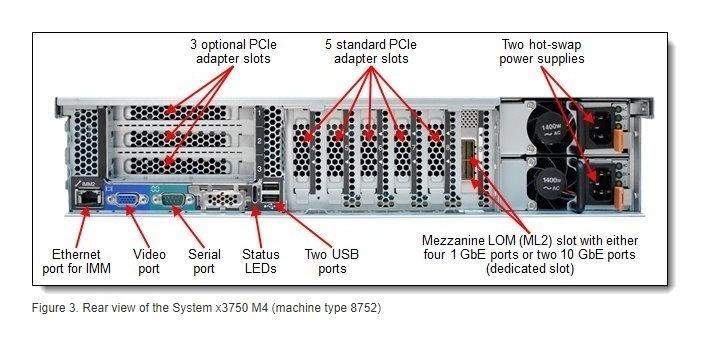 Servidor Lenovo System X3750 M4 - Octa Core || 64 Gb
