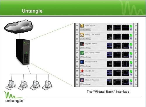 servidor  linux untangle para  colegios, pymes, negocios.