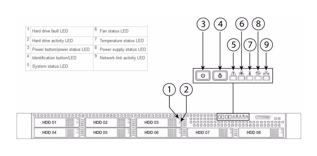 Servidor Rack Cisco Ucs C220 M4 2x Cpu Xeon Ram 32gb Hhd 2tb