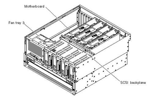servidor sun netra 440