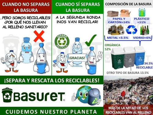 set 3 botes de basura ecologicos para reciclaje de 20 lt