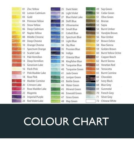 set 72 lápices colores agua acuarela caja madera dibujo arte