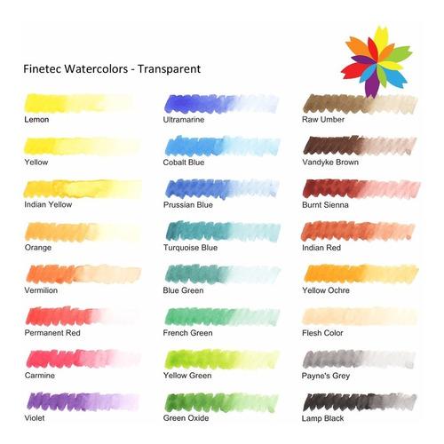 set finetec 24 colores origen alemania barrio norte