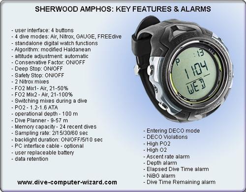 sherwood amphos computador de mergulho relógio