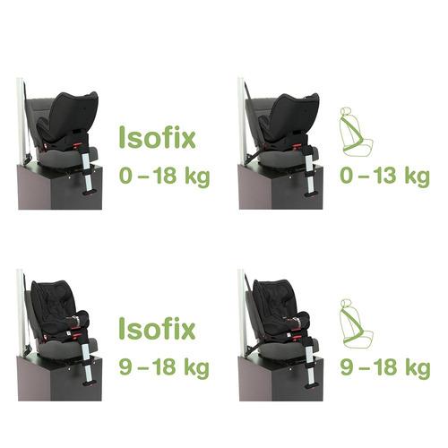 silla de auto con sistema isofix varioguard de hauck