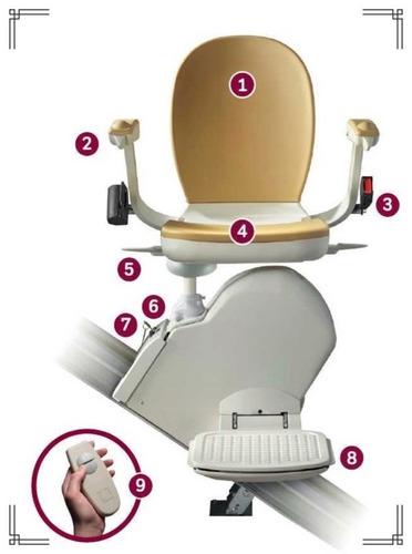 sillas salva escaleras rectas  & curvas