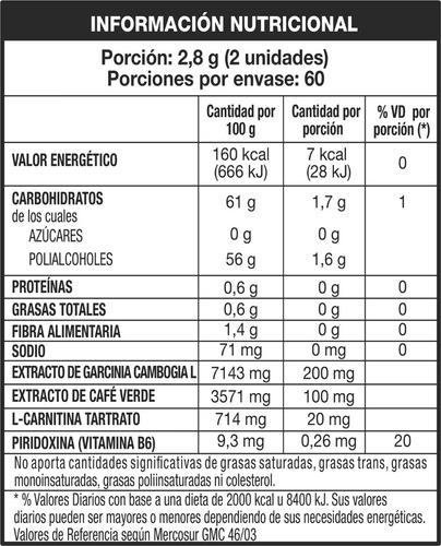 simple bago dieta control 120 chicles confitados
