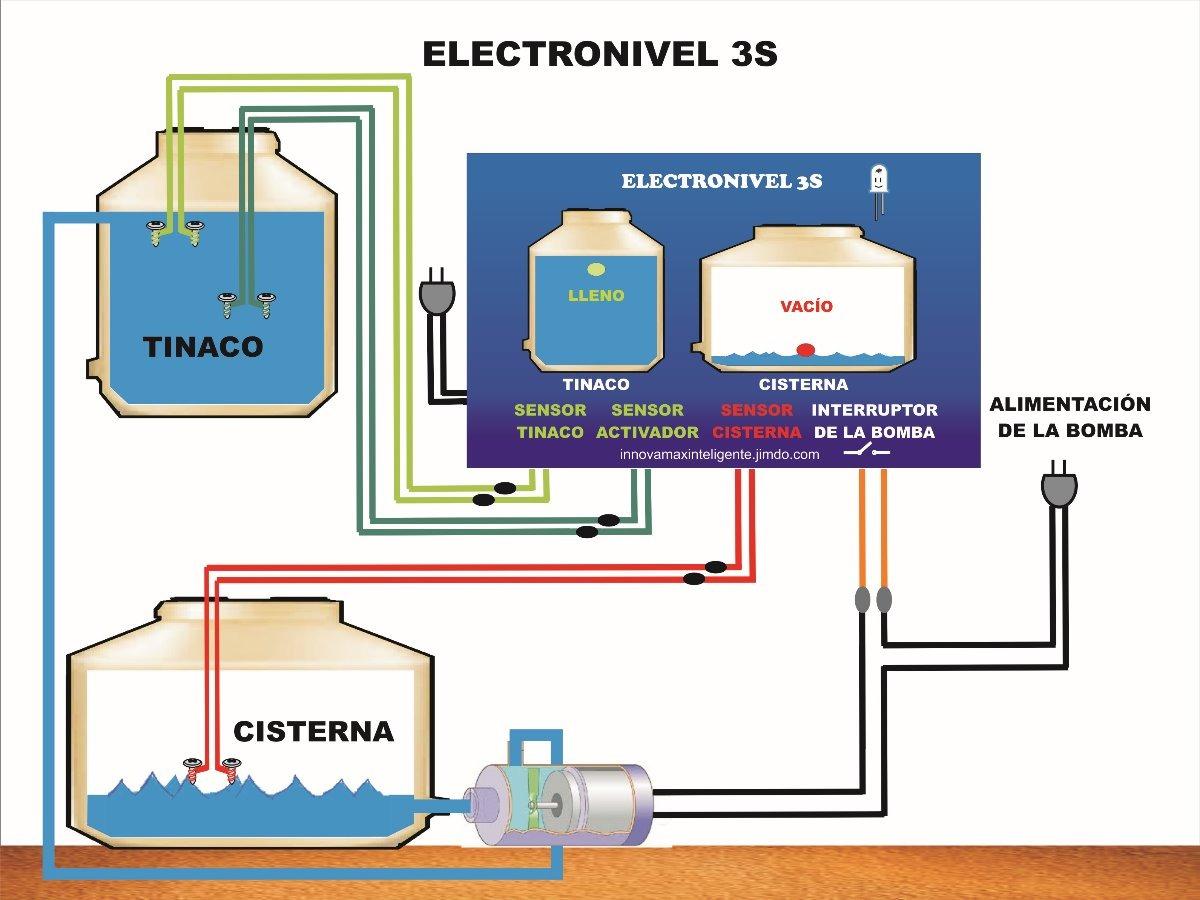 Sistema automatico llenar tinaco electronivel for Como hacer un tanque de agua para rustico