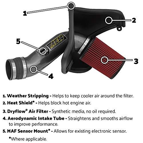 sistema de admisión de pulso corto aem 22-400p