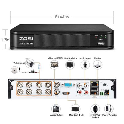 sistema de cámara de seguridad zosi 1080p hd-tvi, grabador d