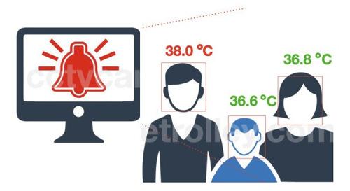 sistema de detección de temperatura (fiebre)