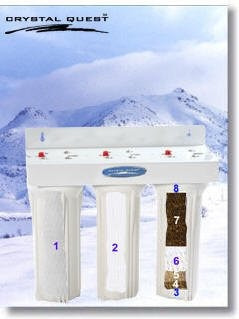 sistema de filtro de agua para casa europeo crystal quest