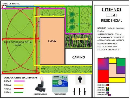 Sistema de riego residencial aspersion y goteo for Sistema de riego por aspersion para jardin