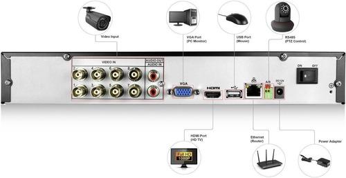 sistema de seguridad de video amcrest prohd 720p 4ch - cuatr