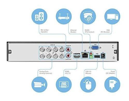 sistema de seguridad fullhd 1080p de amcrest