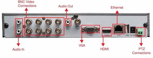 sistema de seguridad hogar,oficina,q see 1 a 8ch,1tb,hd d1