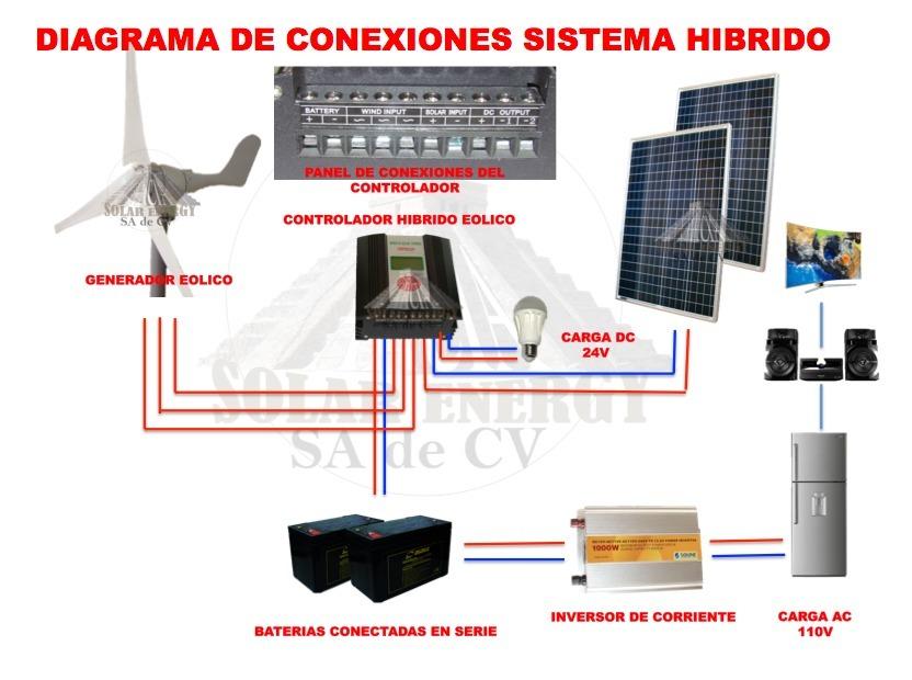 Sistema Eolico Solar Hibrido 400w 200w 12v 29 964 00