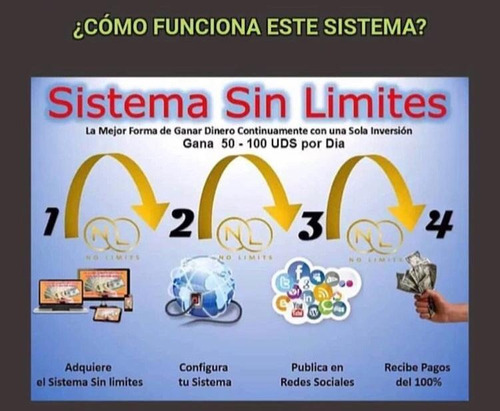 sistema gsl (ganancias sin limite)