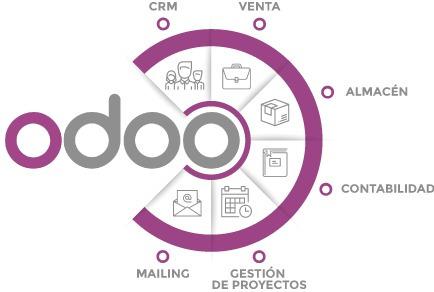 sistema odoo erp  versión 11 community contabilidad