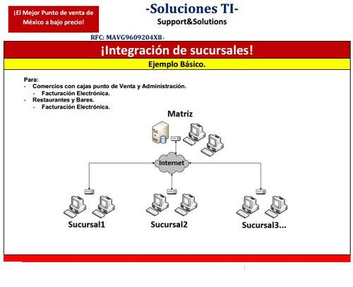 sistema para punto de venta y facturacion electronica