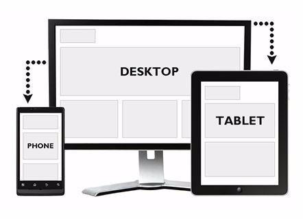 site profissional word press otimizado e responsivo