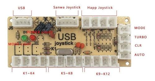 sjjx diy arcade botón y joystick driver kit para rapsberr