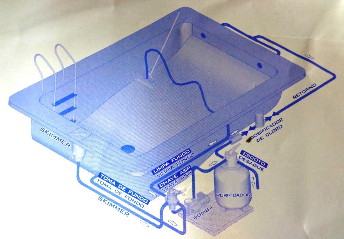 Skimmer Para Empotrar Vulcano Boca 38 Cm. - $ 1.960,00 en Mercado Libre