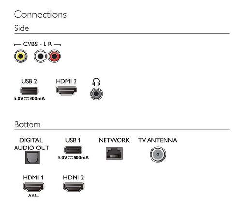 smart tv 4k 50 pulgadas philips 50pud6654/77 wifi hdr cuotas