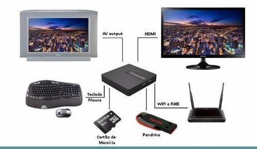 Smart Tv Box 1gb Ram 8gb Hd Wi-fi Android Mcd-118 - Tomate - R  159 ... 97d1e94b41f