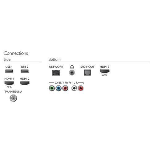 smart tv led 32 philips 32phg5102/78 wi-fi 2 usb 3 hdmi